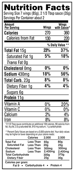nutrition label for FRuffalo Wings